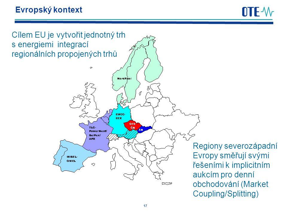 17 Cílem EU je vytvořit jednotný trh s energiemi integrací regionálních propojených trhů Regiony severozápadní Evropy směřují svými řešeními k implici