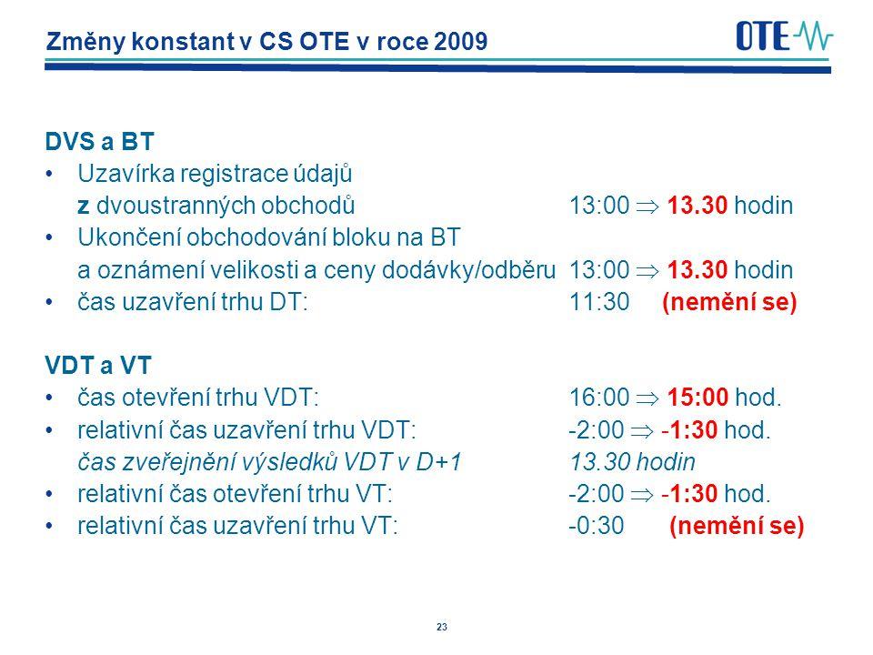 23 Změny konstant v CS OTE v roce 2009 DVS a BT Uzavírka registrace údajů z dvoustranných obchodů13:00  13.30 hodin Ukončení obchodování bloku na BT
