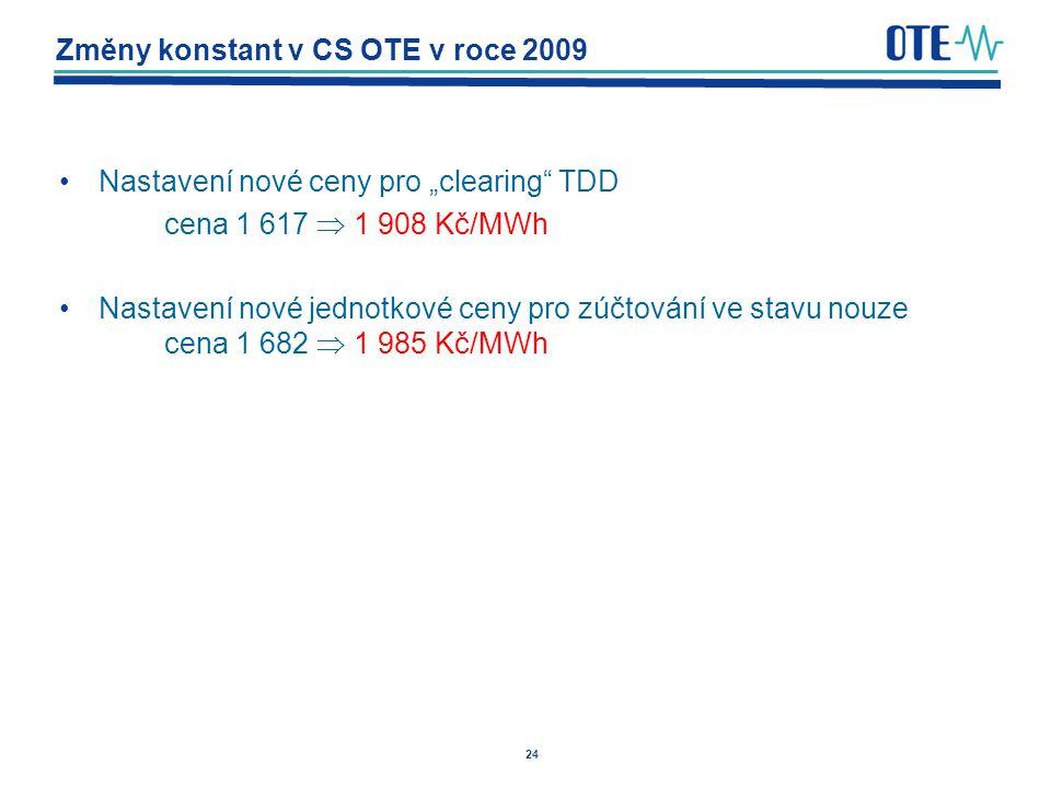 """24 Změny konstant v CS OTE v roce 2009 Nastavení nové ceny pro """"clearing"""" TDD cena 1 617  1 908 Kč/MWh Nastavení nové jednotkové ceny pro zúčtování v"""