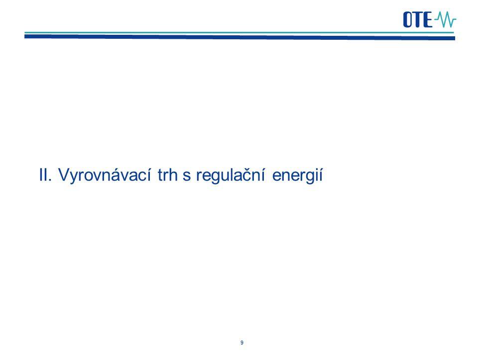 9 II. Vyrovnávací trh s regulační energií