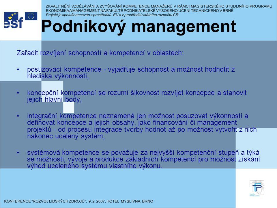 Podnikový management Zaměřit obsah práce manažera na pochopení a uspokojení potřeb, potřebnosti uvážit procesy ve smyslu přidané hodnoty, obdržení výsledků procesní výkonnosti a účinnosti, a neustálého zlepšování procesů založeného na objektivním měření.
