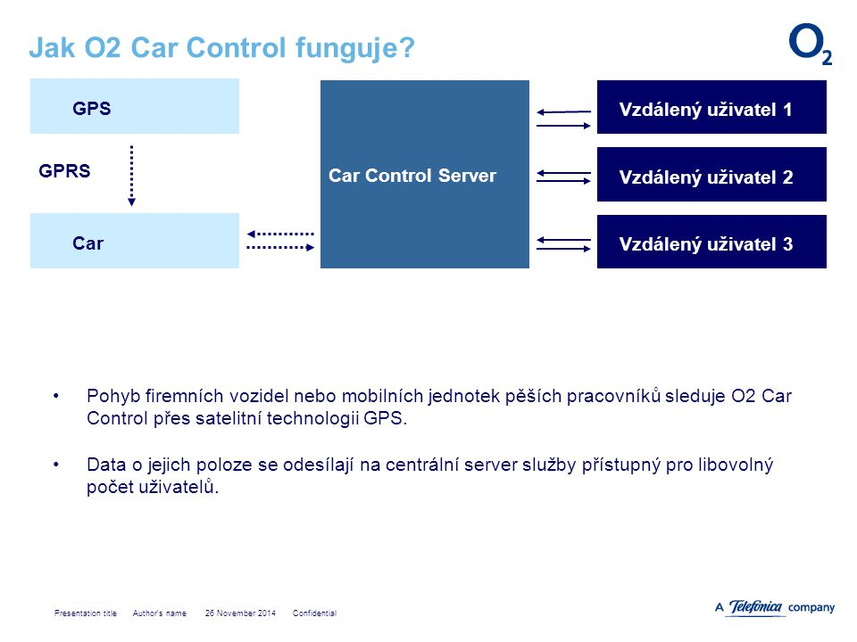 Presentation title Author s name 26 November 2014 Confidential Jak O2 Car Control funguje.