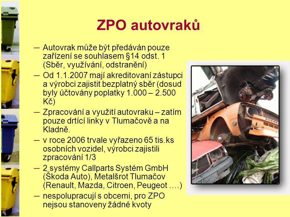 ZPO autovraků ─Autovrak může být předáván pouze zařízení se souhlasem §14 odst. 1 (Sběr, využívání, odstranění) ─Od 1.1.2007 mají akreditovaní zástupc