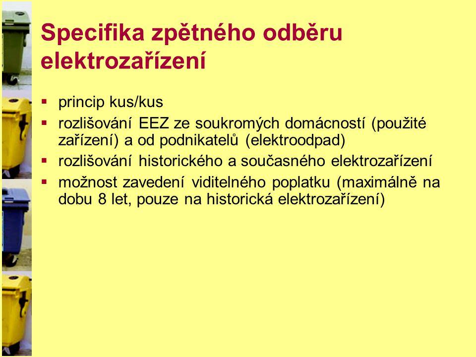 Specifika zpětného odběru elektrozařízení  princip kus/kus  rozlišování EEZ ze soukromých domácností (použité zařízení) a od podnikatelů (elektroodp