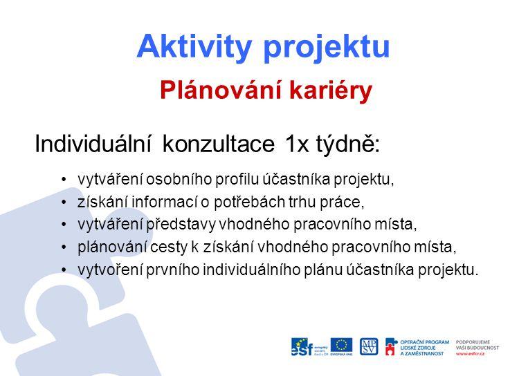 Aktivity projektu Zprostředkování vhodného pracovního místa a trénink dovedností potřebných k získání a udržení vhodného pracovního místa.