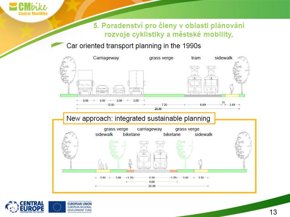 13 5. Poradenství pro členy v oblasti plánování rozvoje cyklistiky a městské mobility,