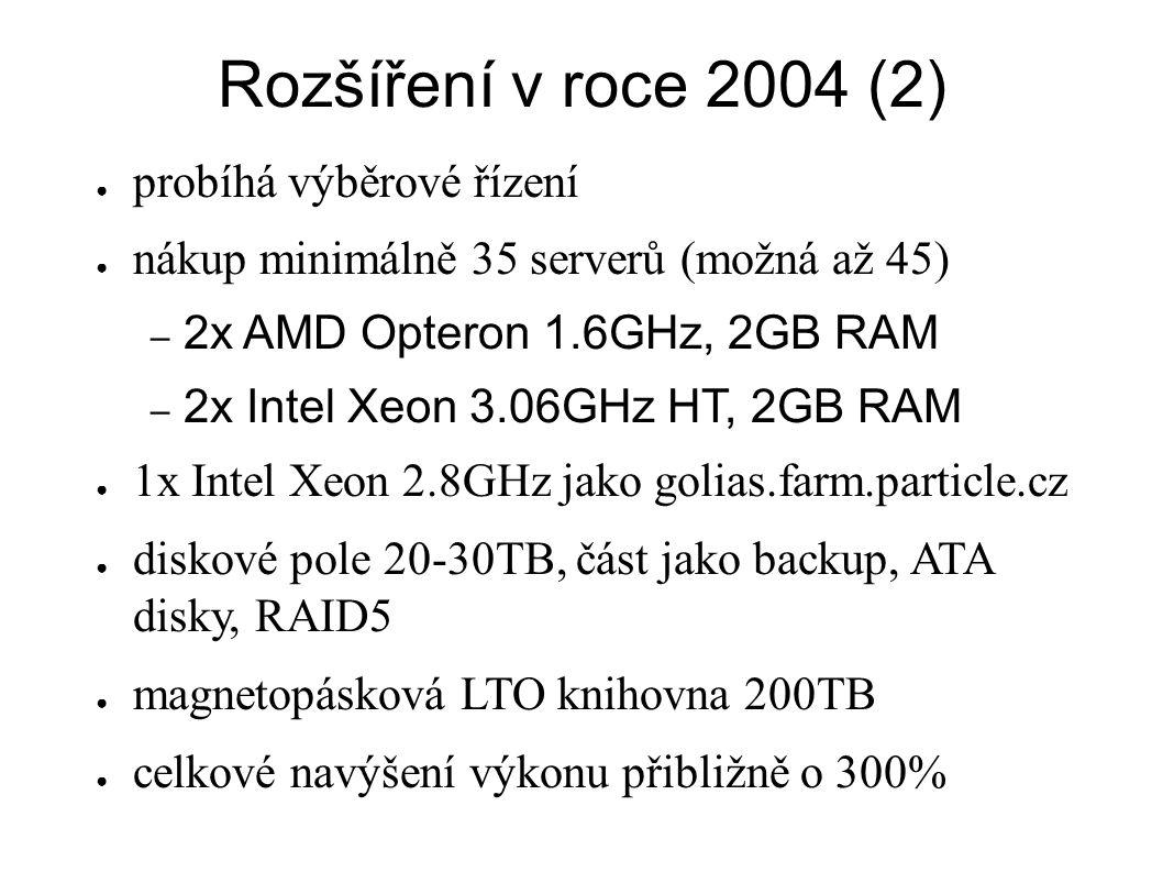 Rozšíření v roce 2004 (2) ● probíhá výběrové řízení ● nákup minimálně 35 serverů (možná až 45) – 2x AMD Opteron 1.6GHz, 2GB RAM – 2x Intel Xeon 3.06GHz HT, 2GB RAM ● 1x Intel Xeon 2.8GHz jako golias.farm.particle.cz ● diskové pole 20-30TB, část jako backup, ATA disky, RAID5 ● magnetopásková LTO knihovna 200TB ● celkové navýšení výkonu přibližně o 300%