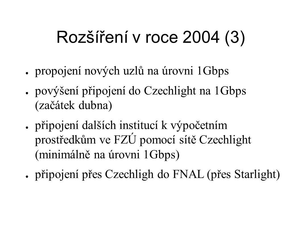 Rozšíření v roce 2004 (3) ● propojení nových uzlů na úrovni 1Gbps ● povýšení připojení do Czechlight na 1Gbps (začátek dubna) ● připojení dalších institucí k výpočetním prostředkům ve FZÚ pomocí sítě Czechlight (minimálně na úrovni 1Gbps) ● připojení přes Czechligh do FNAL (přes Starlight)