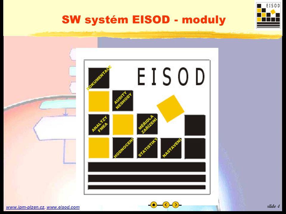 www.ipm-plzen.czwww.ipm-plzen.cz, www.eisod.comwww.eisod.com SW systém EISOD - moduly DOKUMENTACE AUDITY NESHODY MĚŘIDLA ZAŘÍZENÍ ANALÝZY FMEA HODNOCENÍ STATISTIKY NASTAVENÍ slide 4