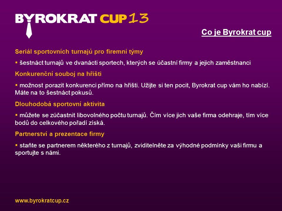 Co je Byrokrat cup Seriál sportovních turnajů pro firemní týmy  šestnáct turnajů ve dvanácti sportech, kterých se účastní firmy a jejich zaměstnanci Konkurenční souboj na hřišti  možnost porazit konkurenci přímo na hřišti.