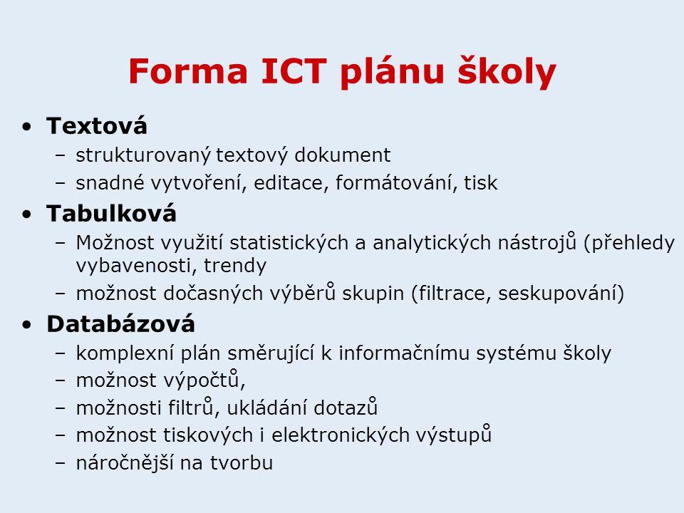 Forma ICT plánu školy Textová –strukturovaný textový dokument –snadné vytvoření, editace, formátování, tisk Tabulková –Možnost využití statistických a analytických nástrojů (přehledy vybavenosti, trendy –možnost dočasných výběrů skupin (filtrace, seskupování) Databázová –komplexní plán směrující k informačnímu systému školy –možnost výpočtů, –možnosti filtrů, ukládání dotazů –možnost tiskových i elektronických výstupů –náročnější na tvorbu