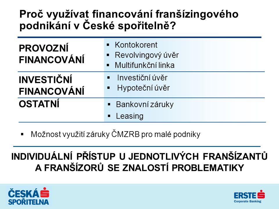 Proč využívat financování franšízingového podnikání v České spořitelně? PROVOZNÍ FINANCOVÁNÍ INVESTIČNÍ FINANCOVÁNÍ OSTATNÍ  Kontokorent  Revolvingo