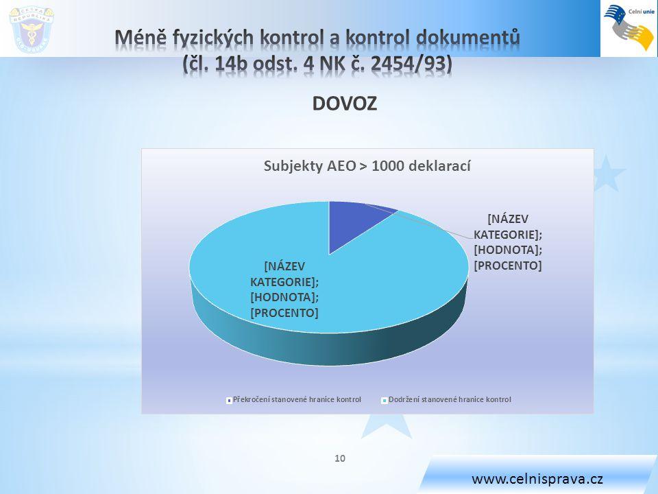 www.celnisprava.cz DOVOZ 10
