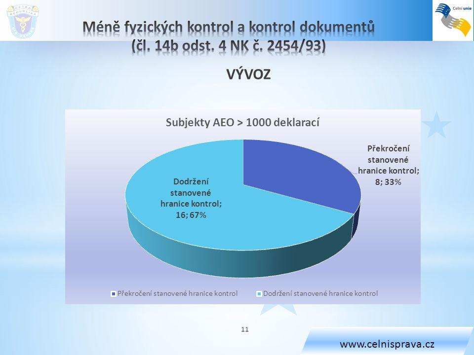 www.celnisprava.cz VÝVOZ 11