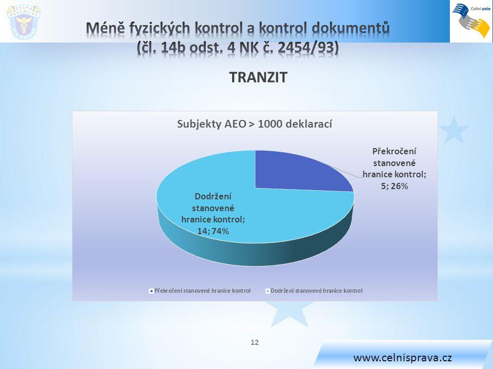 www.celnisprava.cz TRANZIT 12