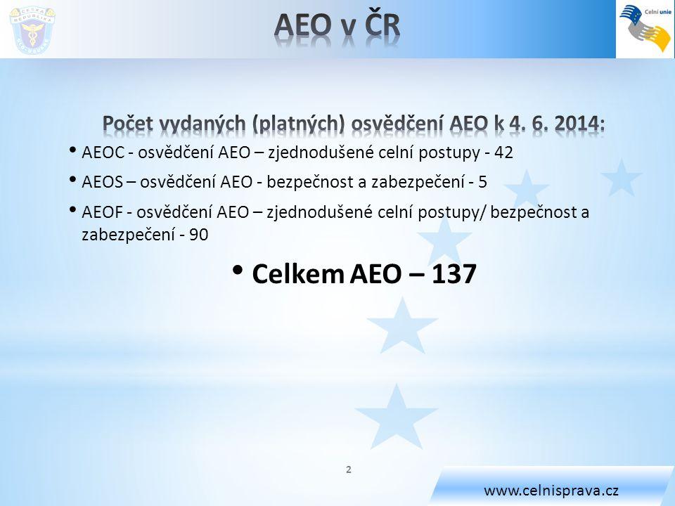 www.celnisprava.cz 2