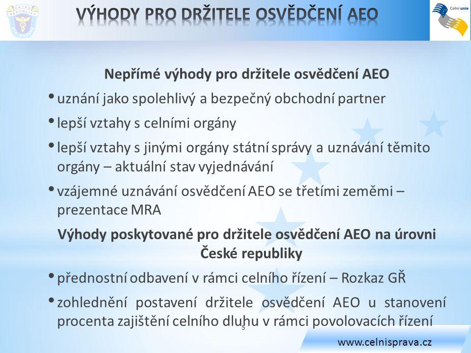 www.celnisprava.cz Nepřímé výhody pro držitele osvědčení AEO uznání jako spolehlivý a bezpečný obchodní partner lepší vztahy s celními orgány lepší vz