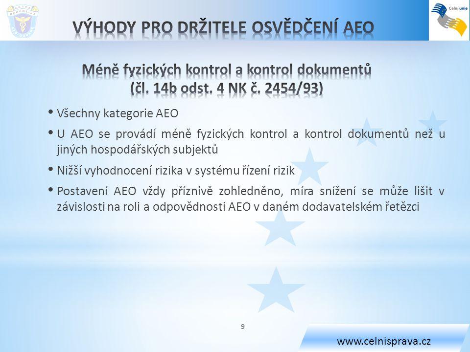 www.celnisprava.cz Všechny kategorie AEO U AEO se provádí méně fyzických kontrol a kontrol dokumentů než u jiných hospodářských subjektů Nižší vyhodno