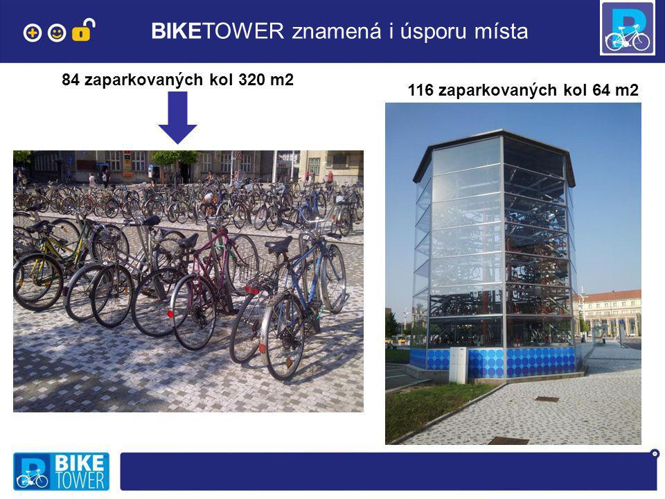 BIKETOWER znamená i úsporu místa 84 zaparkovaných kol 320 m2 116 zaparkovaných kol 64 m2