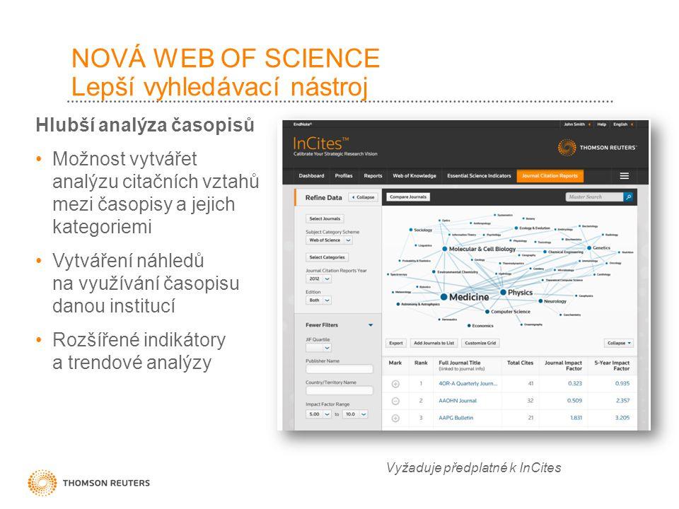 NOVÁ WEB OF SCIENCE Lepší vyhledávací nástroj Hlubší analýza časopisů Možnost vytvářet analýzu citačních vztahů mezi časopisy a jejich kategoriemi Vytváření náhledů na využívání časopisu danou institucí Rozšířené indikátory a trendové analýzy Vyžaduje předplatné k InCites