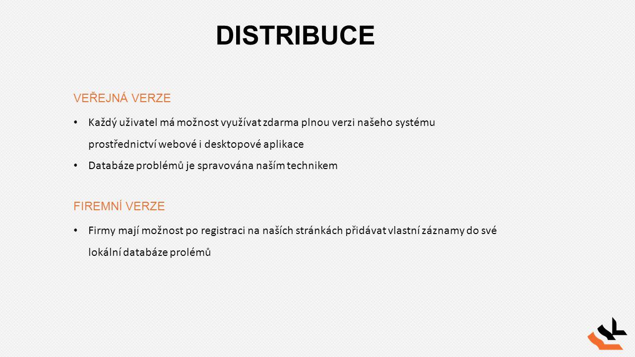 DISTRIBUCE VEŘEJNÁ VERZE FIREMNÍ VERZE Firmy mají možnost po registraci na naších stránkách přidávat vlastní záznamy do své lokální databáze prolémů K