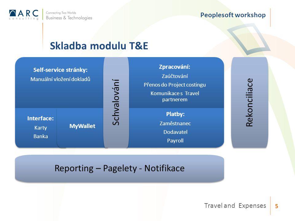 Silné stránky T&E Peoplesoft workshop Travel and Expenses 16 Schvalovací proces a dodané workflow – Možnosti nastavení – Robusnost Self-service rozhraní pro zaměstnance a manažery Možnosti konfigurace Uživatelské defaulty Dodané interface: – Kreditní karty – Travel partneři Dodané reporty a pagelety