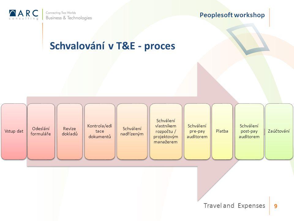 Schvalování v T&E - proces Peoplesoft workshop Travel and Expenses 9 Vstup dat Odeslání formuláře Revize dokladů Kontrola/edi tace dokumentů Schválení nadřízeným Schválení vlastníkem rozpočtu / projektovým manažerem Schválení pre-pay auditorem Platba Schválení post-pay auditorem Zaúčtování