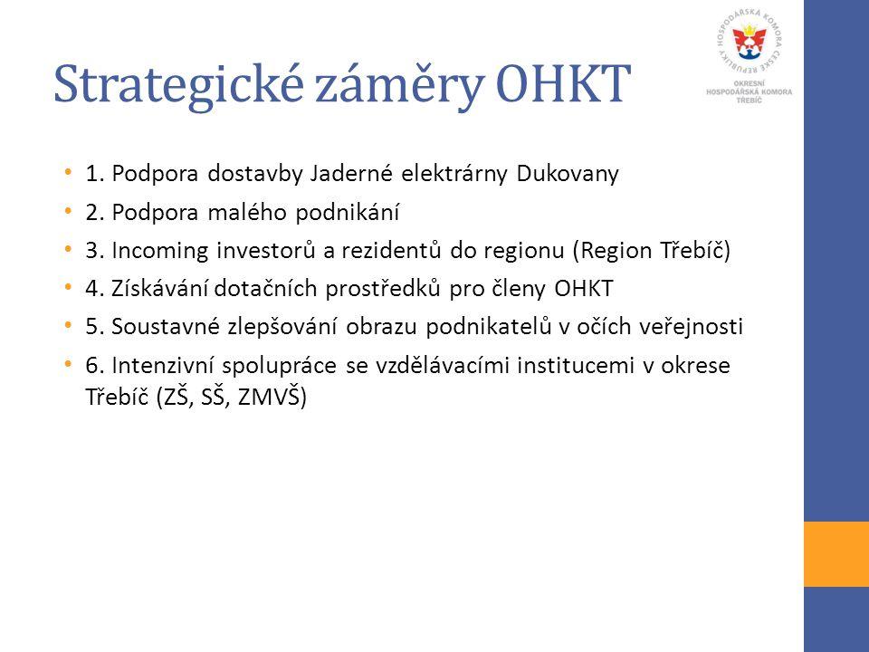 Strategické záměry OHKT 1. Podpora dostavby Jaderné elektrárny Dukovany 2. Podpora malého podnikání 3. Incoming investorů a rezidentů do regionu (Regi