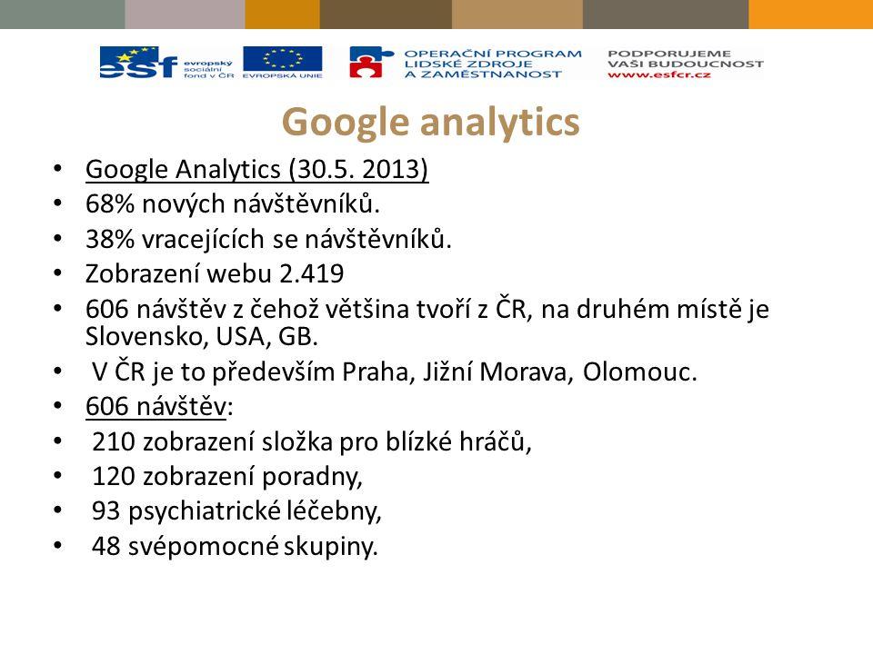 Google analytics Google Analytics (30.5. 2013) 68% nových návštěvníků. 38% vracejících se návštěvníků. Zobrazení webu 2.419 606 návštěv z čehož většin