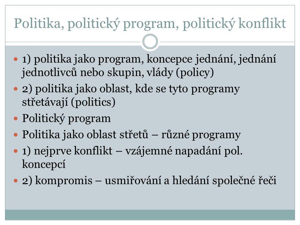 Politika, politický program, politický konflikt 1) politika jako program, koncepce jednání, jednání jednotlivců nebo skupin, vlády (policy) 2) politik