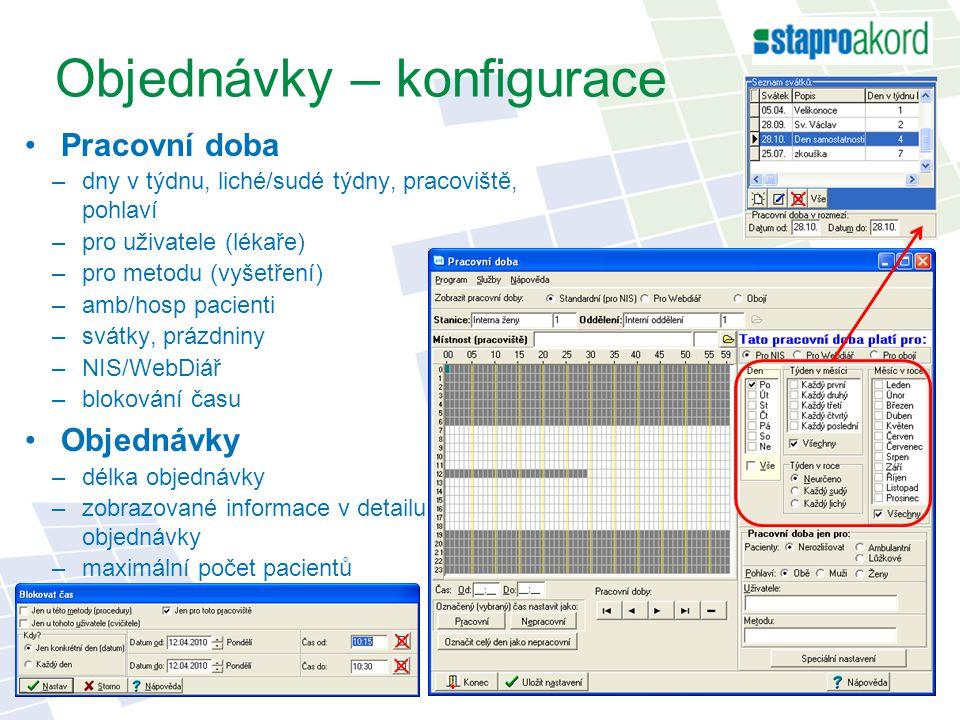 Objednávky – konfigurace Pracovní doba –dny v týdnu, liché/sudé týdny, pracoviště, pohlaví –pro uživatele (lékaře) –pro metodu (vyšetření) –amb/hosp p