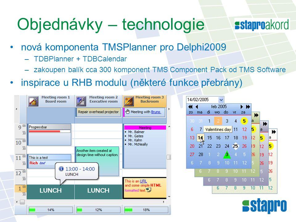 Objednávky – technologie nová komponenta TMSPlanner pro Delphi2009 –TDBPlanner + TDBCalendar –zakoupen balík cca 300 komponent TMS Component Pack od TMS Software inspirace u RHB modulu (některé funkce přebrány)