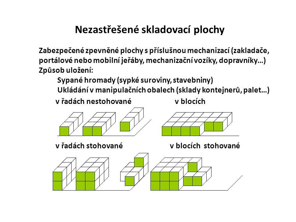 Nezastřešené skladovací plochy Zabezpečené zpevněné plochy s příslušnou mechanizací (zakladače, portálové nebo mobilní jeřáby, mechanizační vozíky, dopravníky…) Způsob uložení: Sypané hromady (sypké suroviny, stavebniny) Ukládání v manipulačních obalech (sklady kontejnerů, palet…) v řadách stohované v blocích stohované v řadách nestohované v blocích