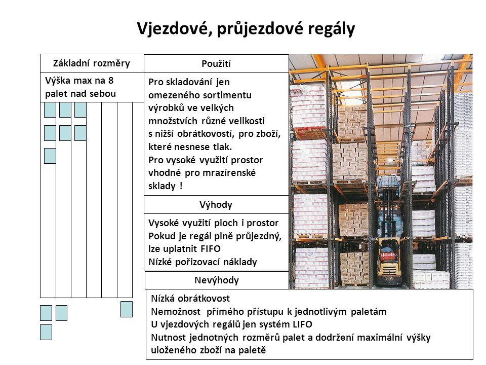 Vjezdové, průjezdové regály Vysoké využití ploch i prostor Pokud je regál plně průjezdný, lze uplatnit FIFO Nízké pořizovací náklady Výhody Nízká obrátkovost Nemožnost přímého přístupu k jednotlivým paletám U vjezdových regálů jen systém LIFO Nutnost jednotných rozměrů palet a dodržení maximální výšky uloženého zboží na paletě Nevýhody Pro skladování jen omezeného sortimentu výrobků ve velkých množstvích různé velikosti s nižší obrátkovostí, pro zboží, které nesnese tlak.
