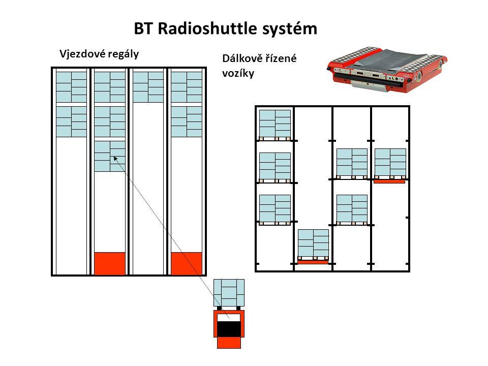 BT Radioshuttle systém Dálkově řízené vozíky Vjezdové regály