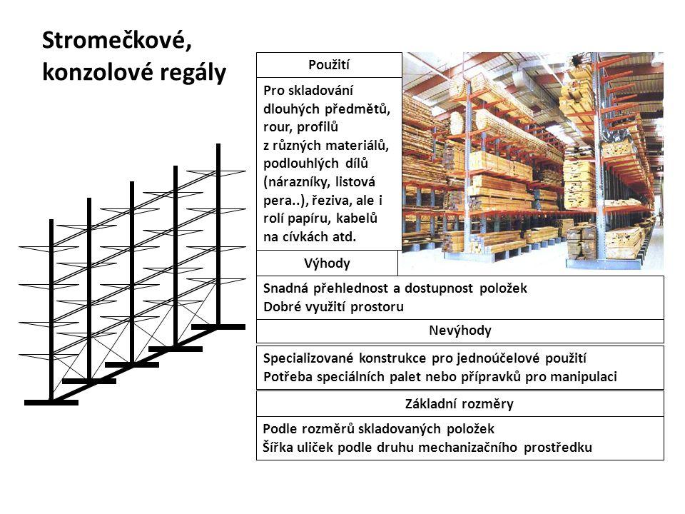 Stromečkové, konzolové regály Základní rozměry Použití Výhody Nevýhody Podle rozměrů skladovaných položek Šířka uliček podle druhu mechanizačního prostředku Snadná přehlednost a dostupnost položek Dobré využití prostoru Pro skladování dlouhých předmětů, rour, profilů z různých materiálů, podlouhlých dílů (nárazníky, listová pera..), řeziva, ale i rolí papíru, kabelů na cívkách atd.