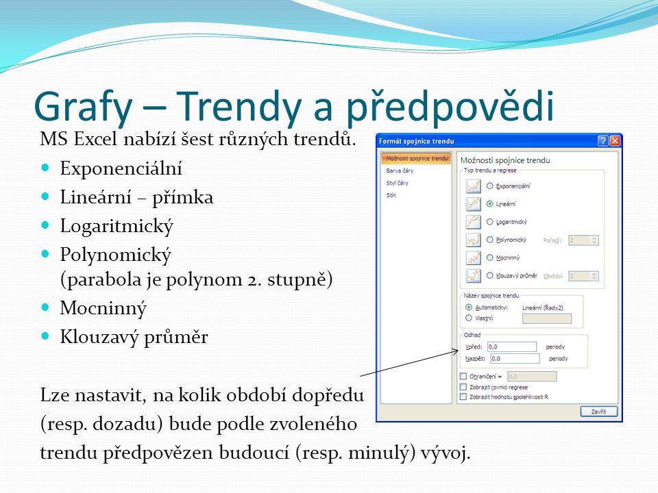 Grafy – Trendy a předpovědi MS Excel nabízí šest různých trendů.