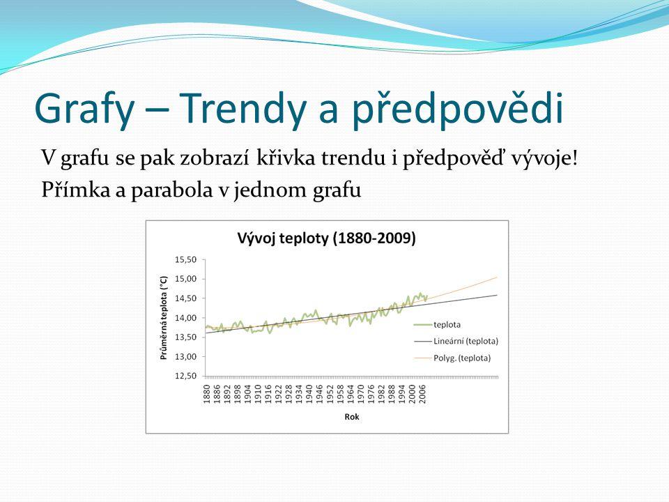 Grafy – Trendy a předpovědi V grafu se pak zobrazí křivka trendu i předpověď vývoje.