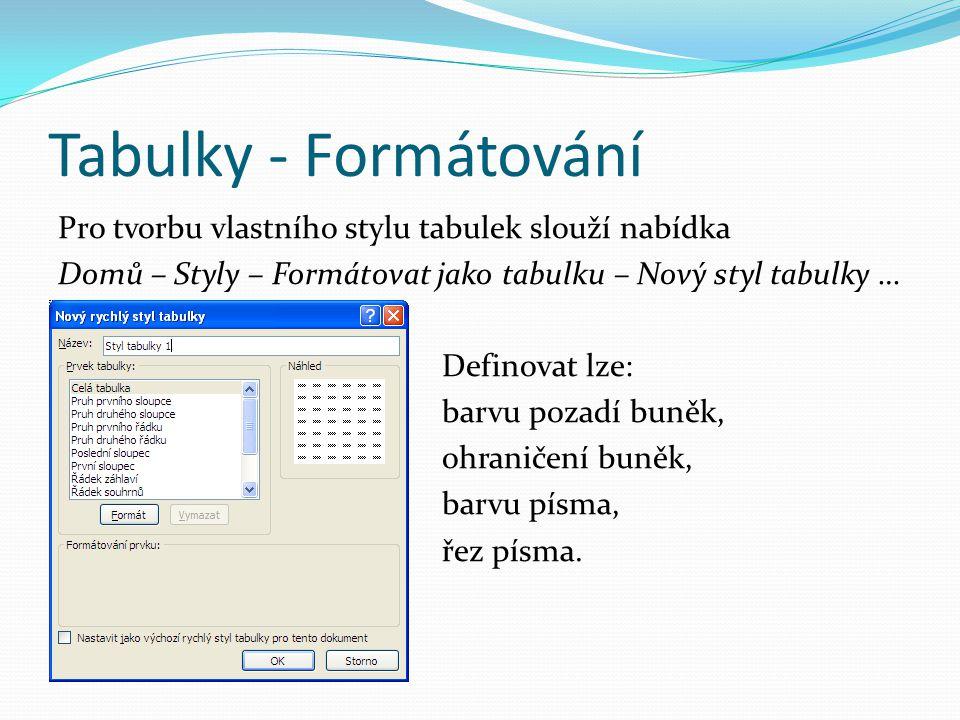 Tabulky - Formátování MS Excel nabízí předdefinované styly buněk(42 různých možností) a možnost tvorby vlastního stylu.