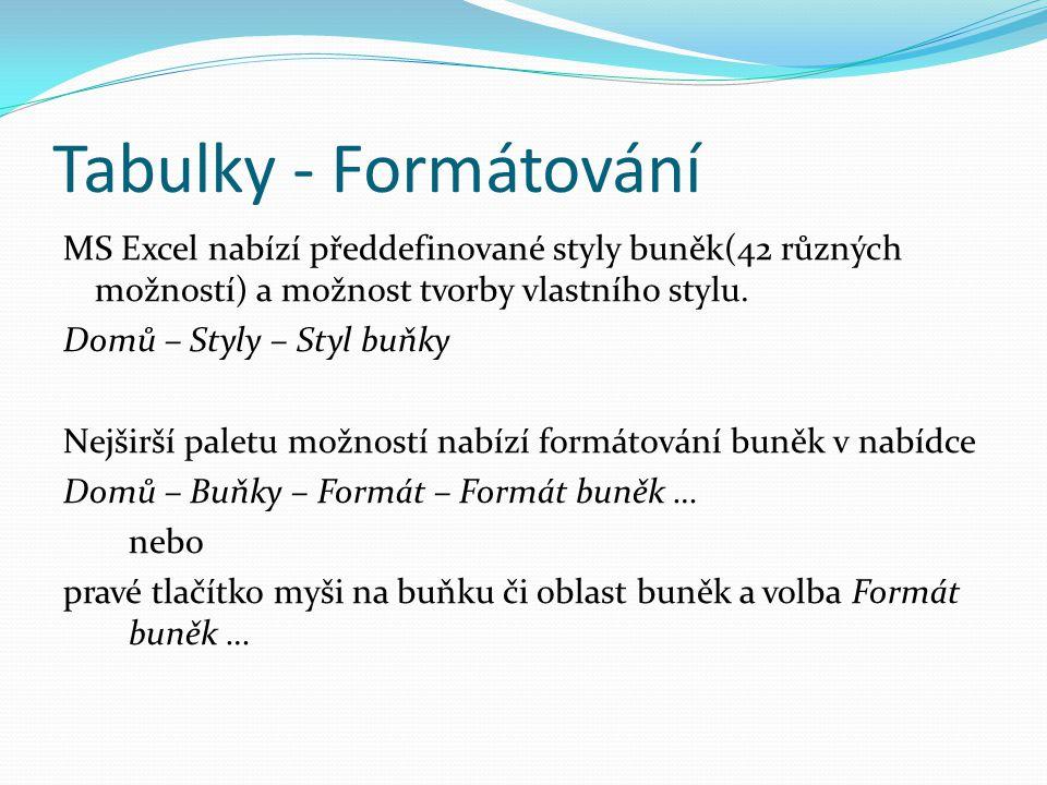 Tabulky - Formátování Domů – Buňky – Formát – Formát buněk … 1.