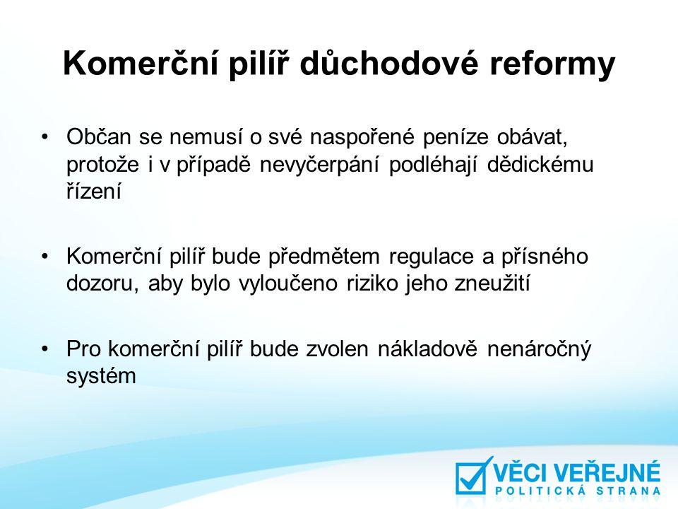 Komerční pilíř důchodové reformy Občan se nemusí o své naspořené peníze obávat, protože i v případě nevyčerpání podléhají dědickému řízení Komerční pilíř bude předmětem regulace a přísného dozoru, aby bylo vyloučeno riziko jeho zneužití Pro komerční pilíř bude zvolen nákladově nenáročný systém