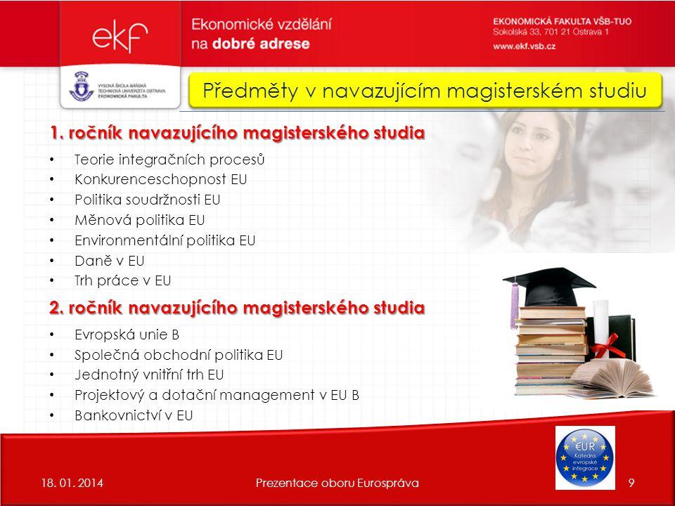International Economics I.European Union I.