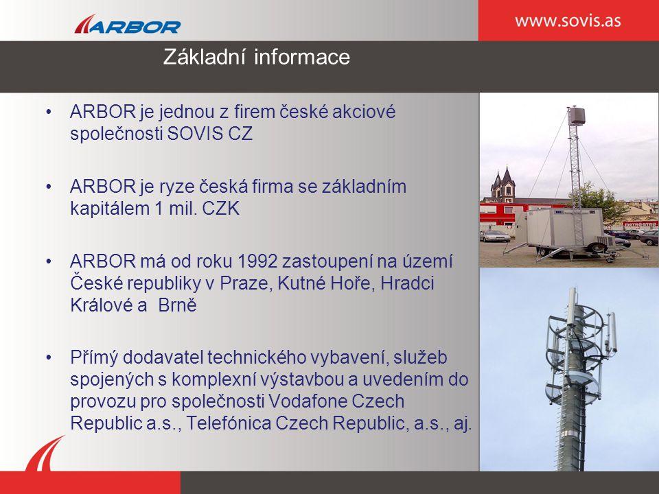 Základní informace ARBOR je jednou z firem české akciové společnosti SOVIS CZ ARBOR je ryze česká firma se základním kapitálem 1 mil.