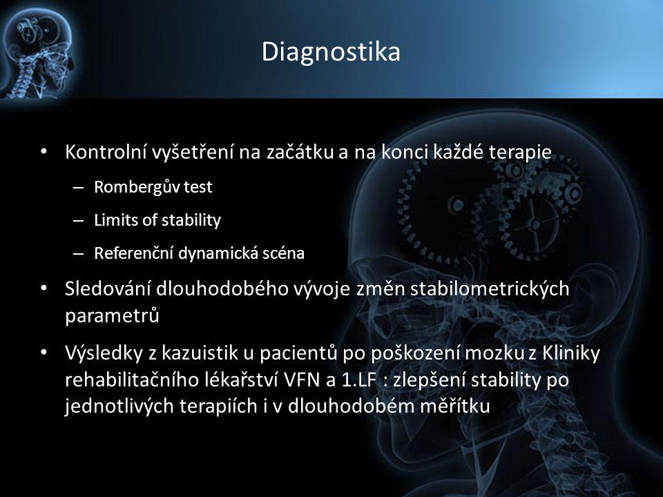 Diagnostika Kontrolní vyšetření na začátku a na konci každé terapie – Rombergův test – Limits of stability – Referenční dynamická scéna Sledování dlou
