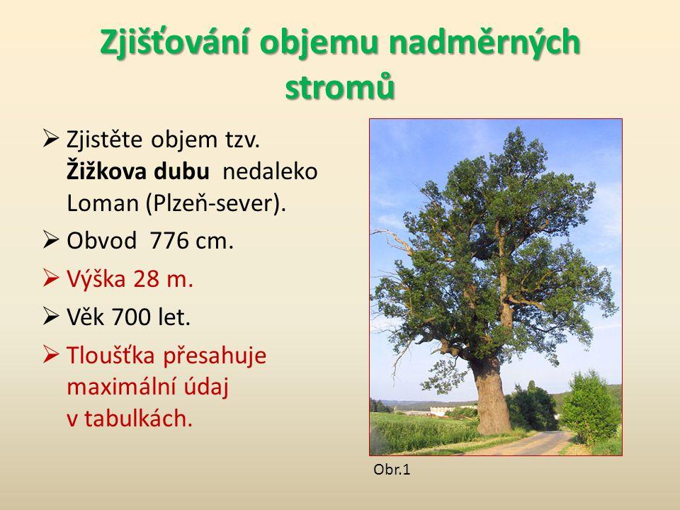 Zjišťování objemu nadměrných stromů  Zjistěte objem tzv.