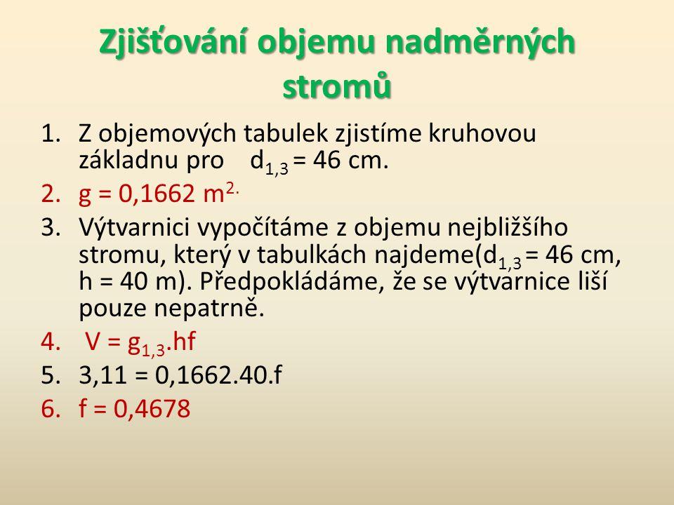 Zjišťování objemu nadměrných stromů  Zjistěte objem MD ze školního polesí Valšovice  d 1,3 = 46 cm  h = 42 m  věk 146 let  výška přesahuje maximá