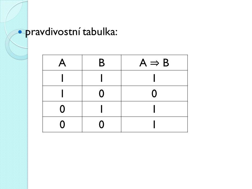 pravdivostní tabulka: AB A ⇒ B 111 100 011 001