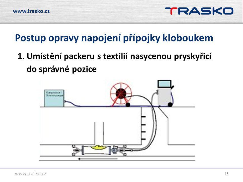 15 Postup opravy napojení přípojky kloboukem www.trasko.cz 1.Umístění packeru s textilií nasycenou pryskyřicí do správné pozice