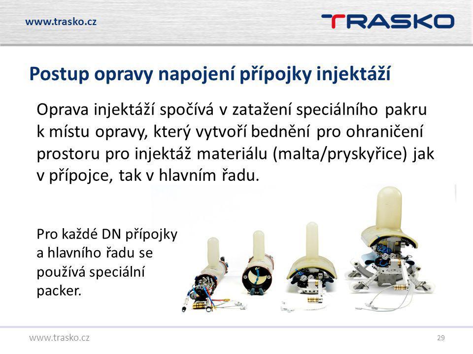 29 Postup opravy napojení přípojky injektáží www.trasko.cz Oprava injektáží spočívá v zatažení speciálního pakru k místu opravy, který vytvoří bednění