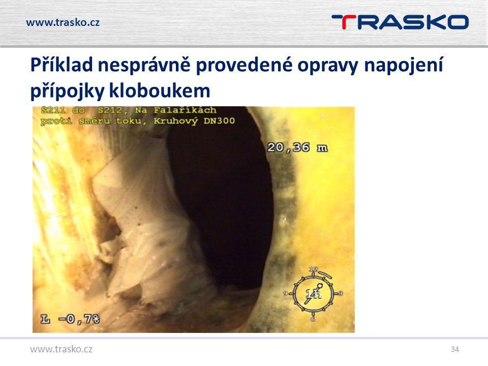 34 www.trasko.cz Příklad nesprávně provedené opravy napojení přípojky kloboukem